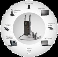 Oticon Streamer Pro