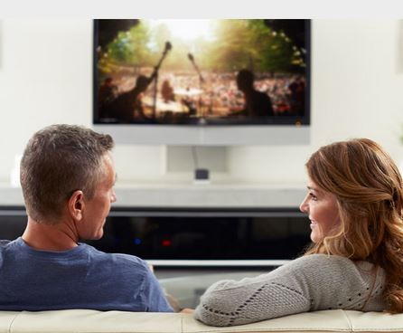 Resound Unité TV