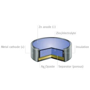 Accu de remplacement rechargeable zinc argent 312 UNITRON