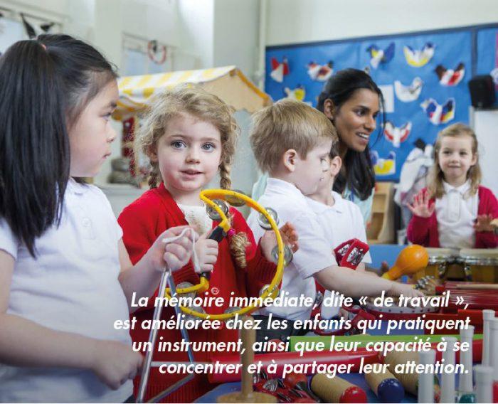 La musique comme source d'apprentissage chez l'enfant