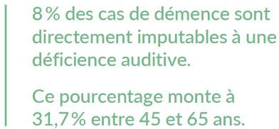 Chiffres cas démence imputés à une déficience auditive